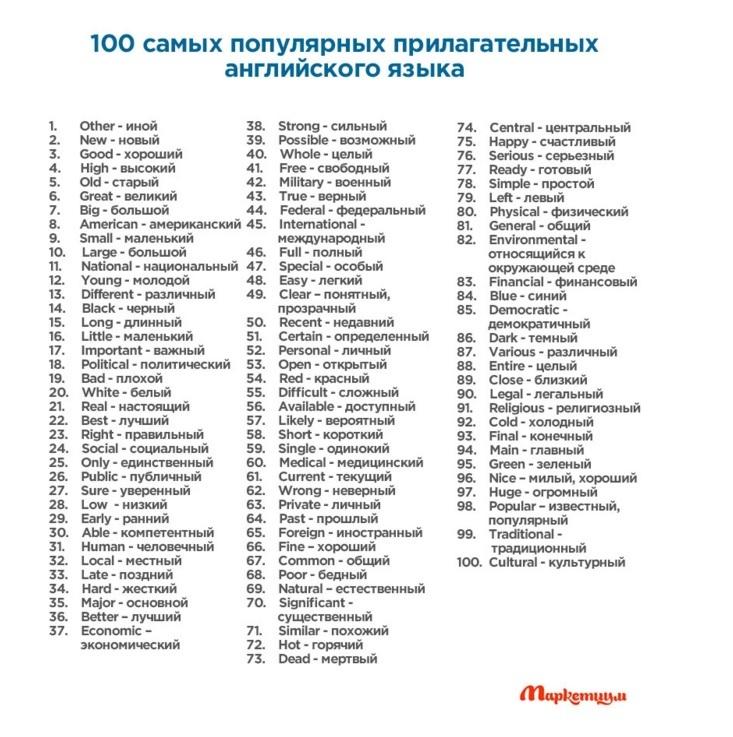 400 слов, которые нужно выучить, чтобы овладеть английским